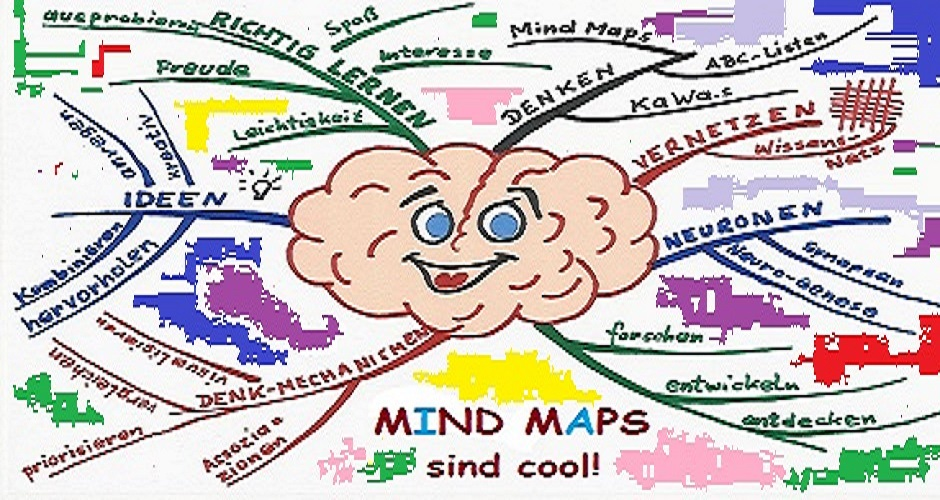 Mind Map über Mind Maps
