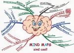 Mind Maps sind cool